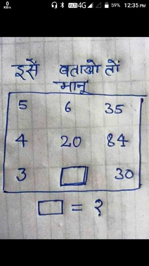 Post by Rakesh Chandravanshi on 12-Apr-2019 08:56am