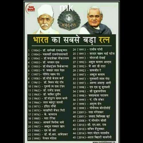 Post by Dangodara mehul on 26-May-2020 01:06pm
