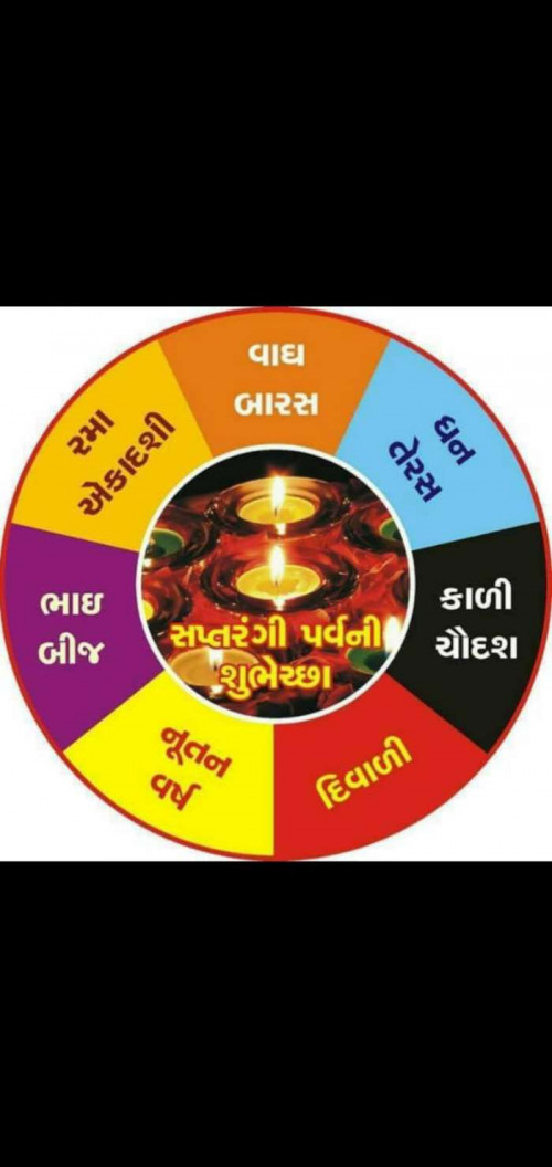 Post by Jay Purohit on 13-Nov-2020 07:21pm