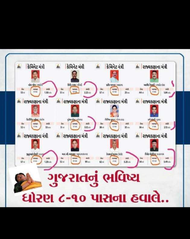 Gujarati Thank You by મૂક સાક્ષી : 111750713